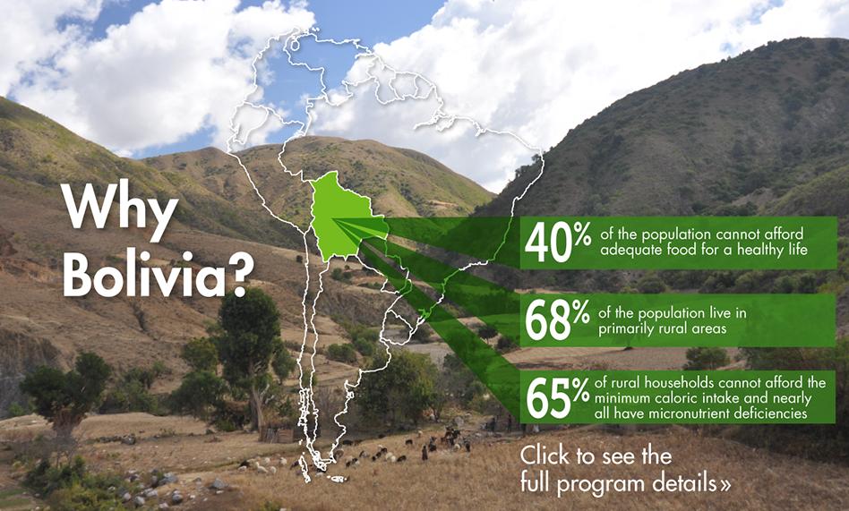 Truvia, Bolivia, Sharing a Sweet Future