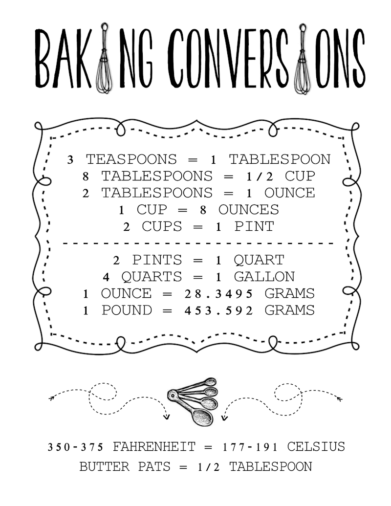 TaylorHouse-Baking Conversions-800px