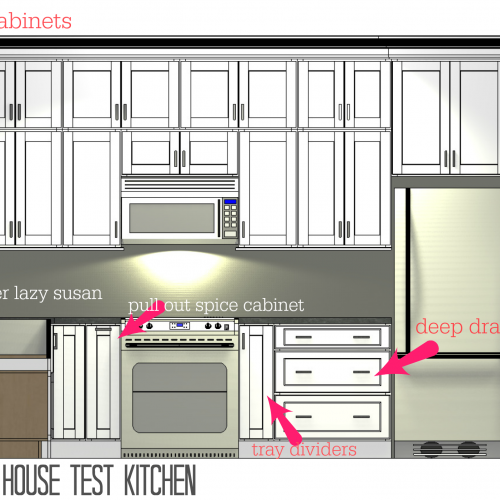 Planning a New Home: Test Kitchen Cabinets